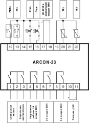 arcon-23-cxema-2.png