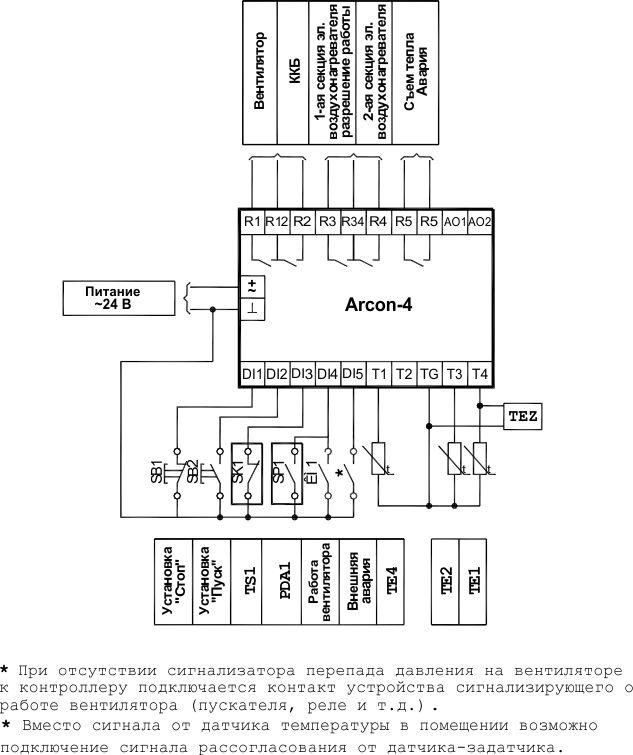 аркон инструкция на русском
