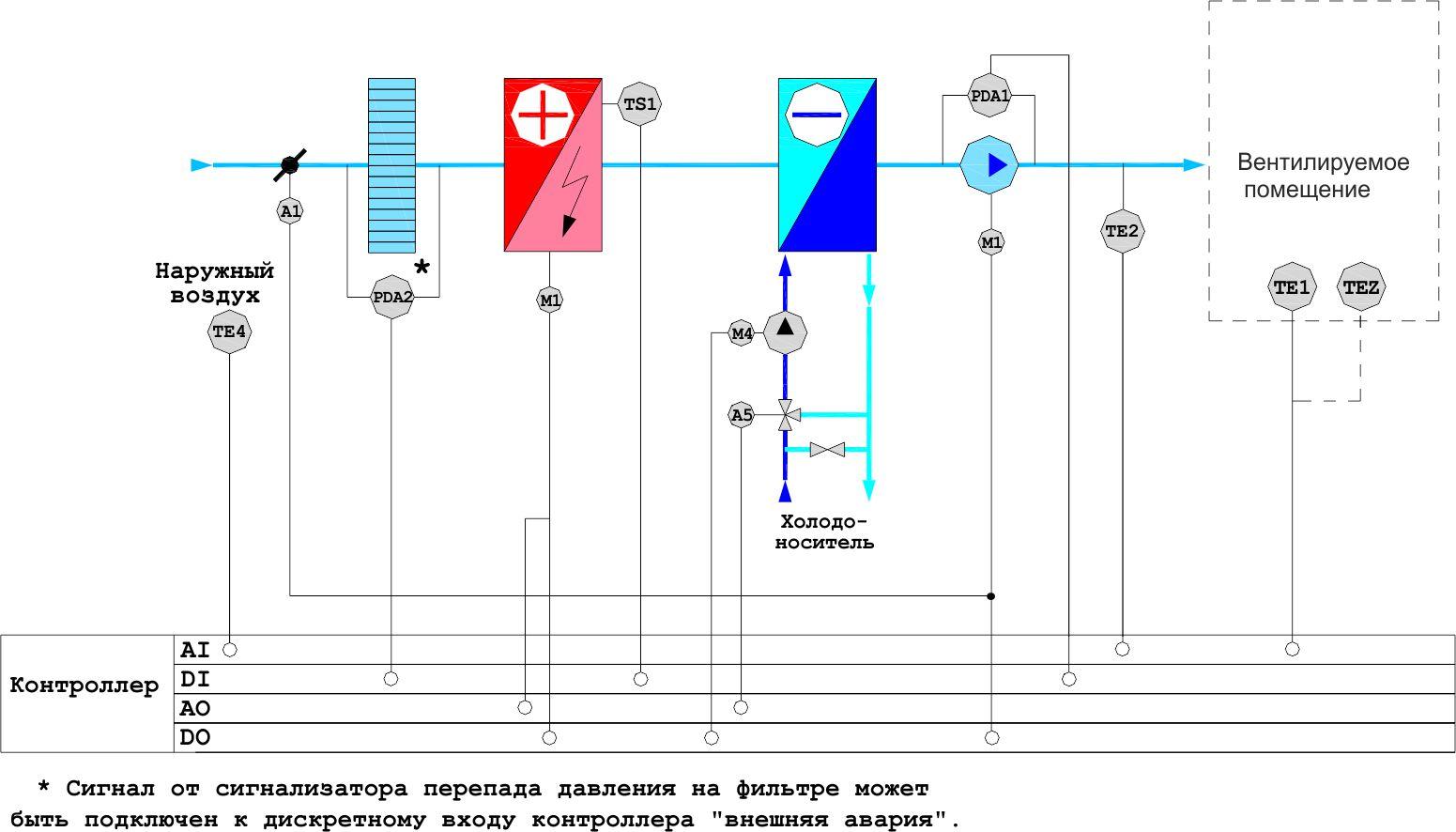 схема воздухонагревателя