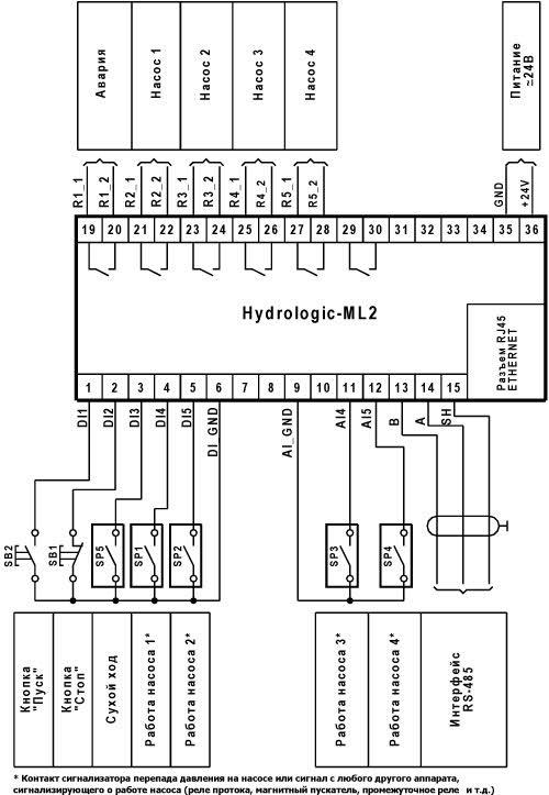 Схема Подключения Частотного Преобразователя К Насосу Водонапорному