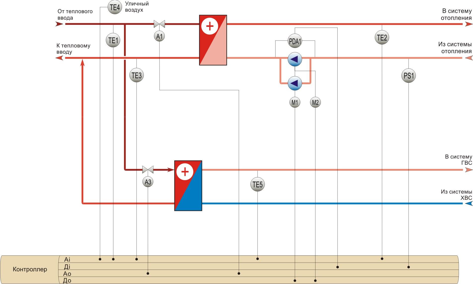 Схема управление клапаном подпитки