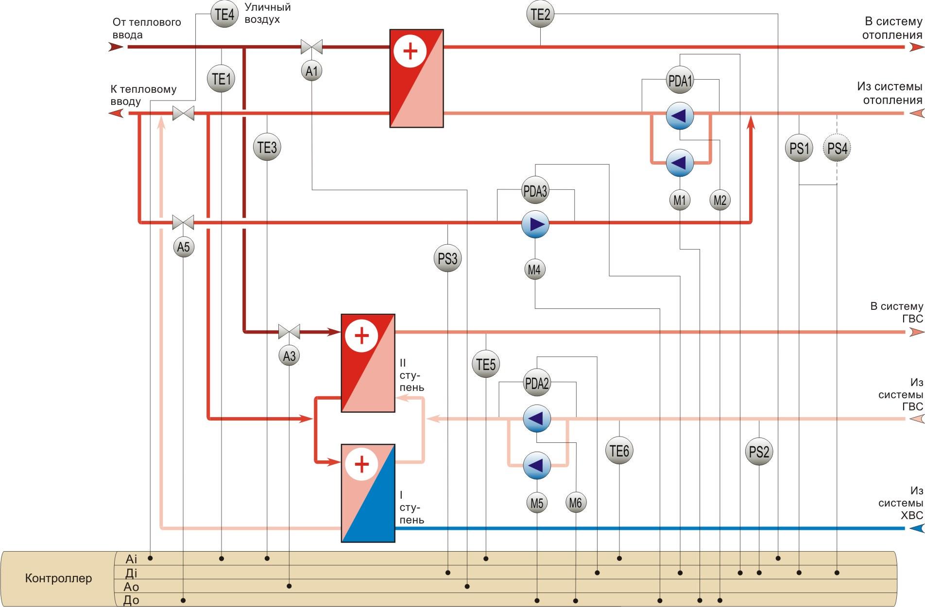 Тупиковая схема горячего водоснабжения