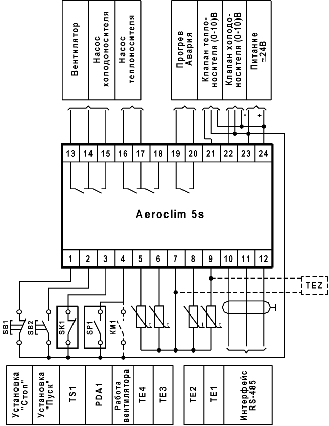 Aeroclim 5s инструкция