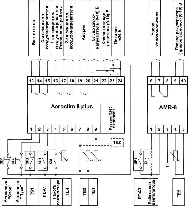Aeroclim 7 plus инструкция
