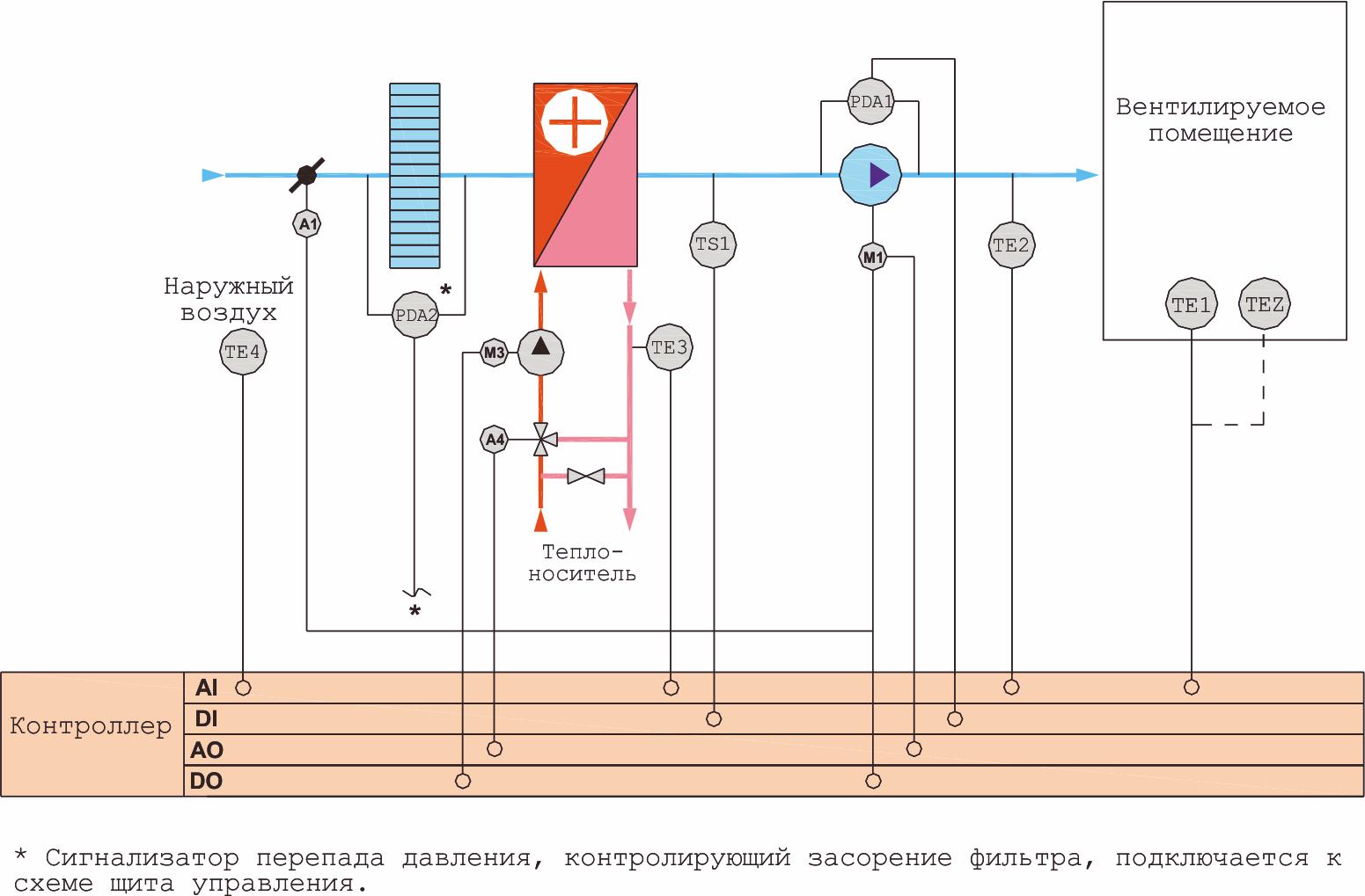 Схемы управление электро насосом