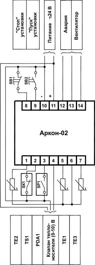 Arcon 4 инструкция - фото 9